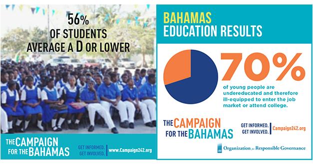 BahamasCampaign3